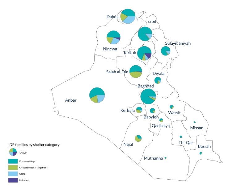 Kaynak; International Organizationfor Migration - IraqMission -DisplacementTrackingMatrix (DTM) / http://iraqdtm.iom.int/